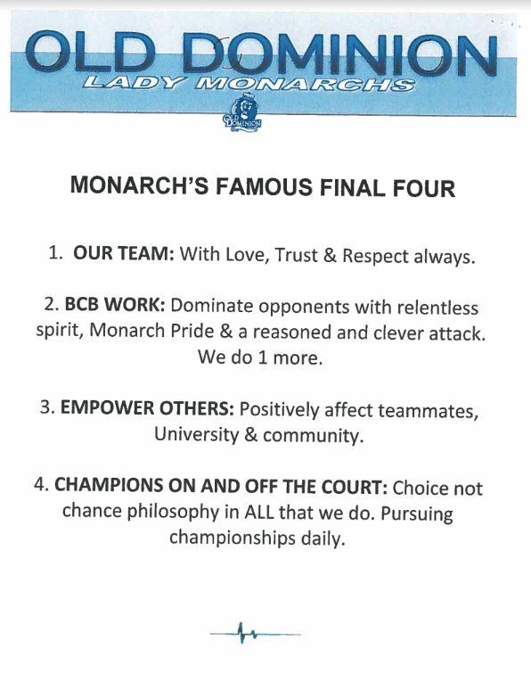 """ODU's """"Final Four"""""""